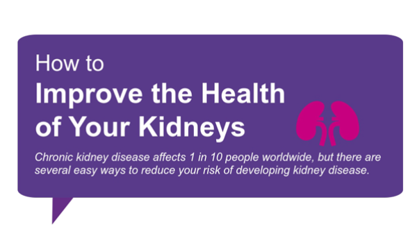 World Kidney Day - How to improve the health of your kidneys